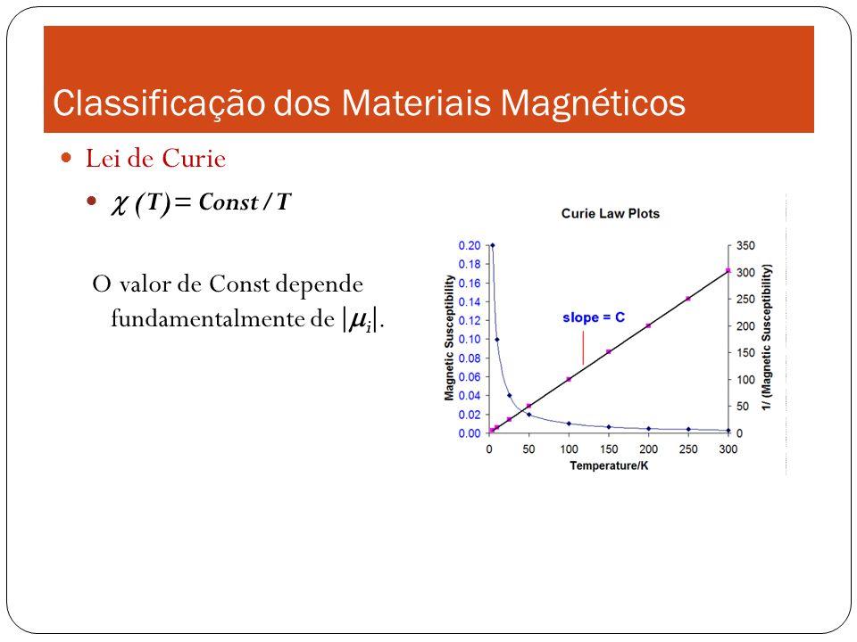 Classificação dos Materiais Magnéticos Materiais Ferromagnéticos Cada átomo do material possui momento não nulo.