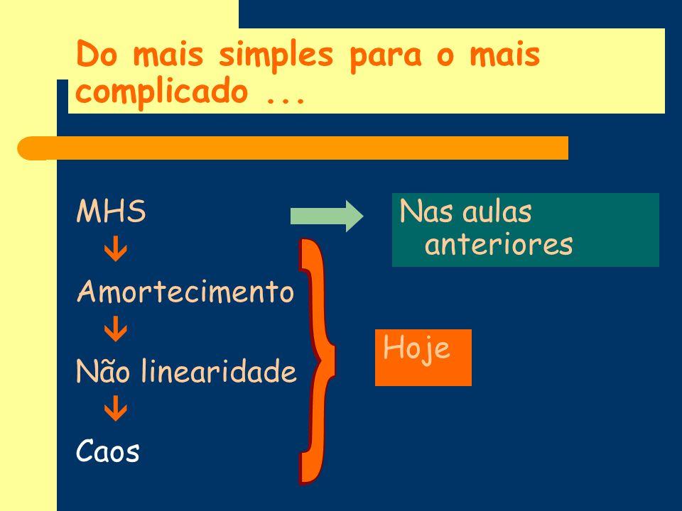 Do mais simples para o mais complicado... MHS Amortecimento Não linearidade Caos Hoje Nas aulas anteriores