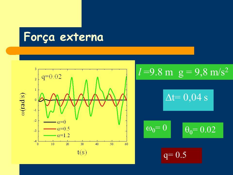 Força externa l =9.8 m g = 9,8 m/s 2 t= 0,04 s 0 = 0 0 = 0.02 q= 0.5