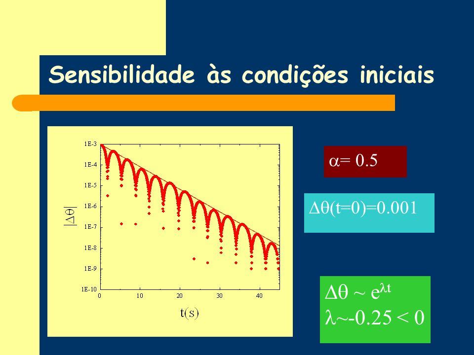 Sensibilidade às condições iniciais (t=0)=0.001 = 0.5 ~ e t ~-0.25 < 0