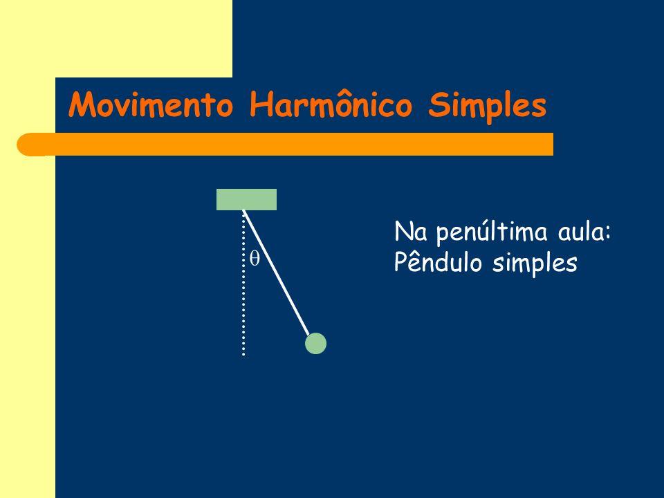 Movimento Harmônico Simples Na penúltima aula: Pêndulo simples