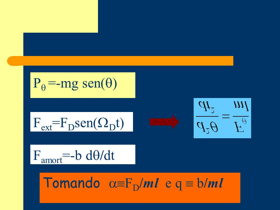 Expoente de Liapunov (t=0)=0.001 = 1.2 ~ e t > 0