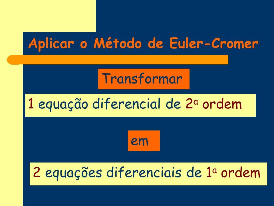 Como aplicar o Método de Euler-Cromer? 2 equações de 1 a ordem