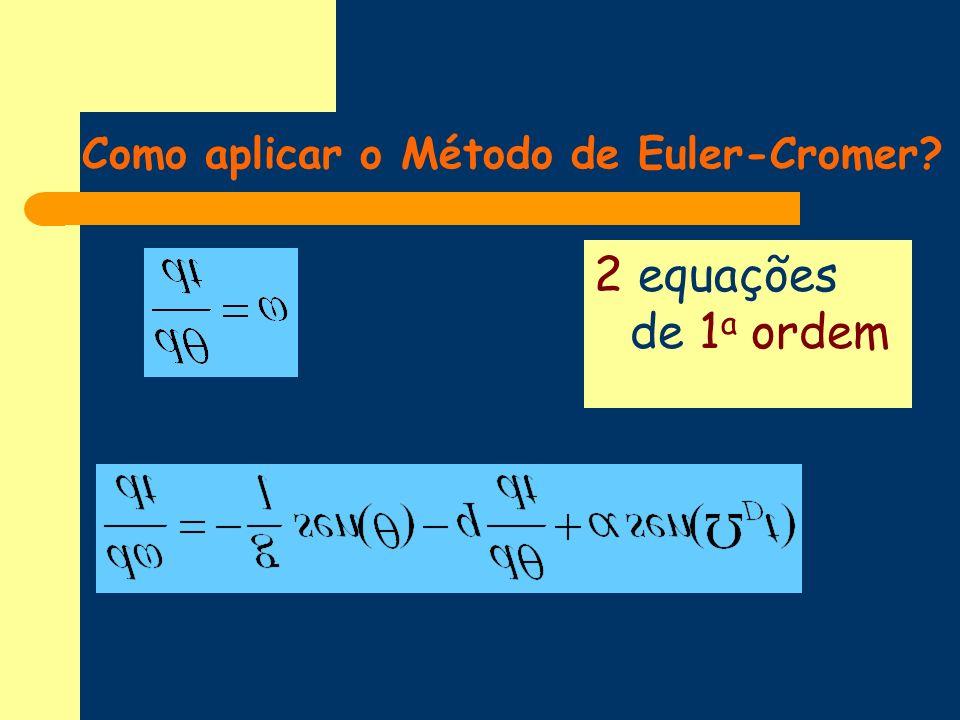Força externa l =9.8 m g = 9,8 m/s 2 t= 0,04 s 0 = 0 0 = 0.02 q= 0.5 CAOS!