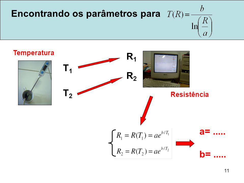 11 Encontrando os parâmetros para Temperatura a=..... b=..... T1T1 T2T2 R2R2 R1R1 Resistência