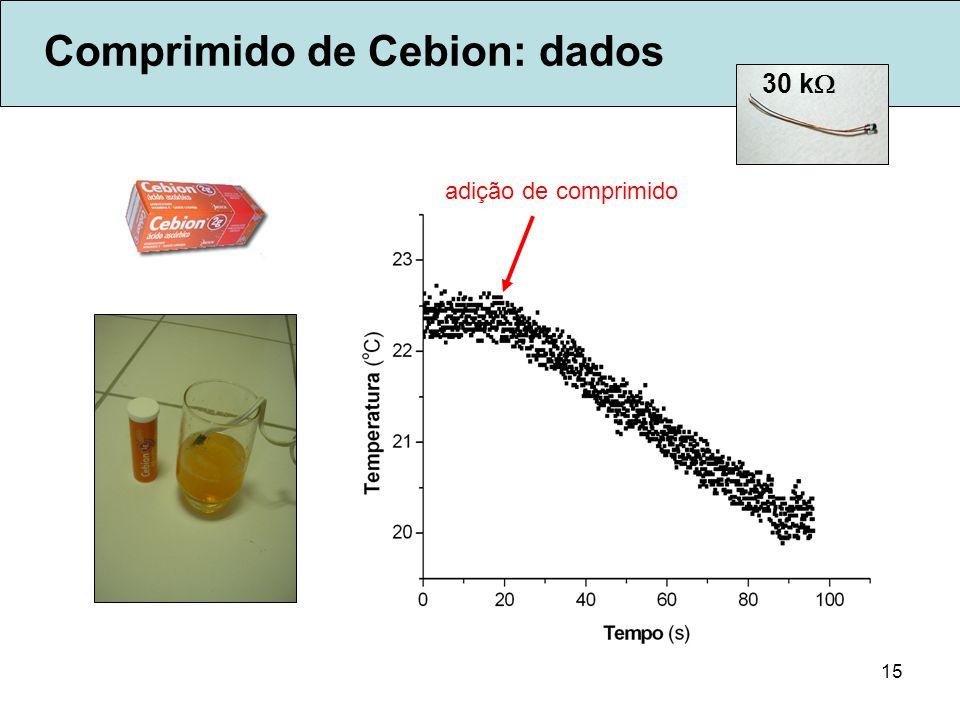 15 Comprimido de Cebion: dados 30 k adição de comprimido