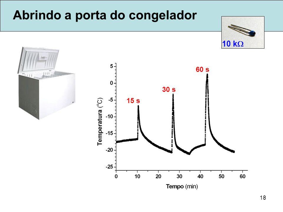 18 Abrindo a porta do congelador 10 k 15 s 30 s 60 s