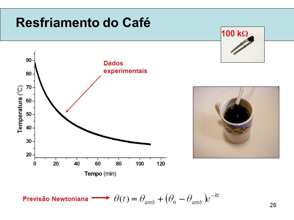 26 Resfriamento do Café 100 k Dados experimentais Previsão Newtoniana
