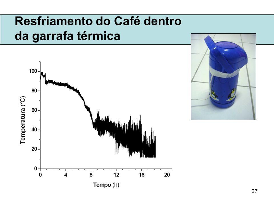 27 Resfriamento do Café dentro da garrafa térmica