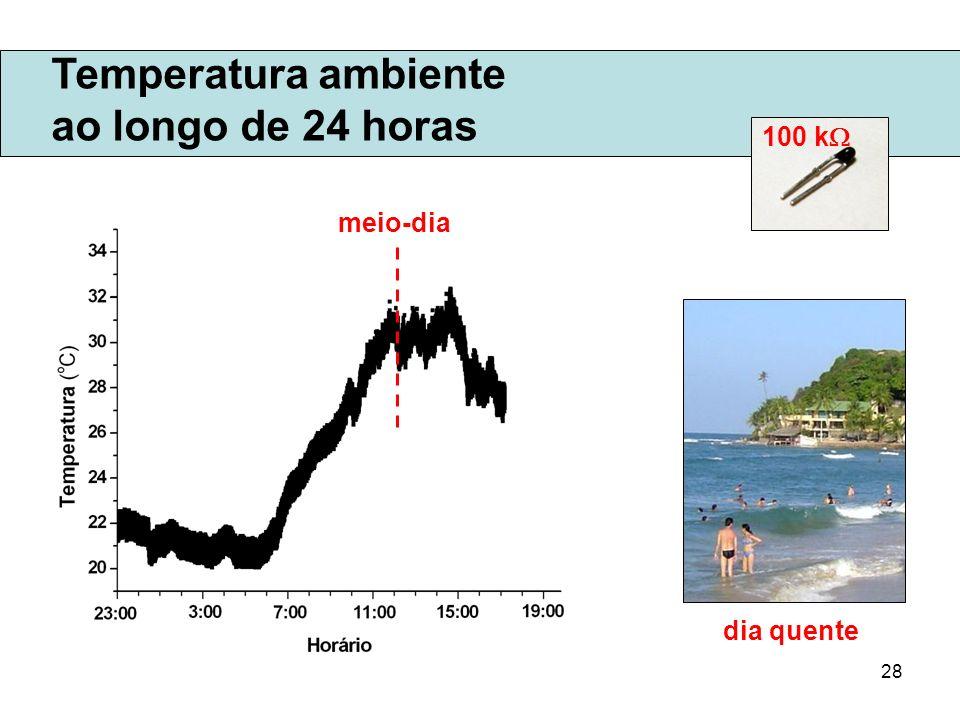 28 Temperatura ambiente ao longo de 24 horas meio-dia 100 k dia quente