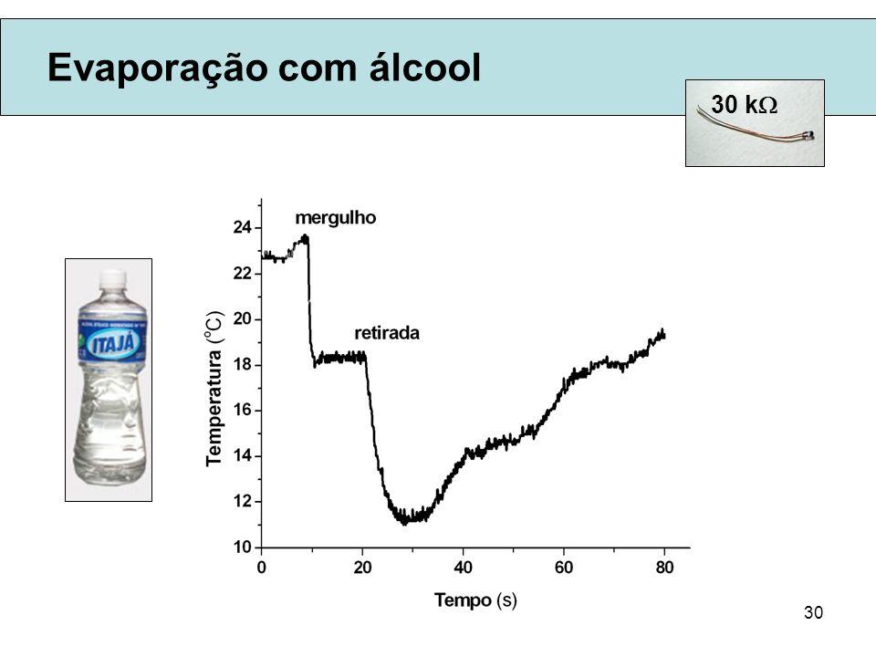 30 Evaporação com álcool 30 k