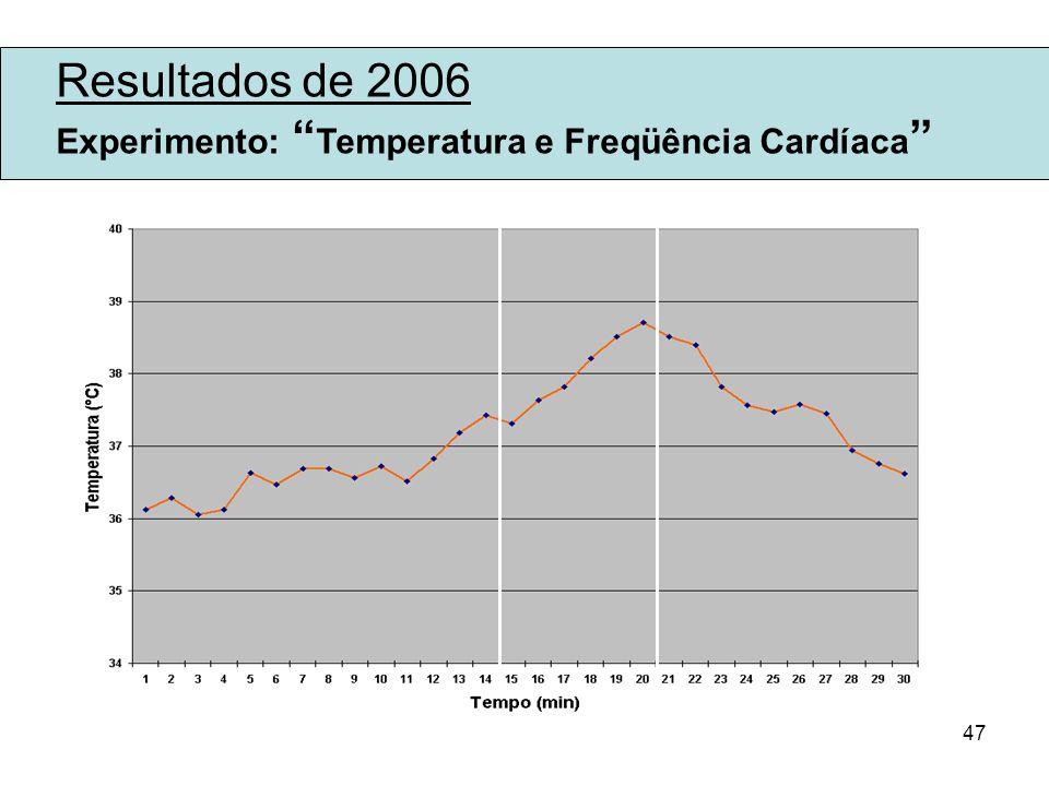 47 Resultados de 2006 Experimento: Temperatura e Freqüência Cardíaca