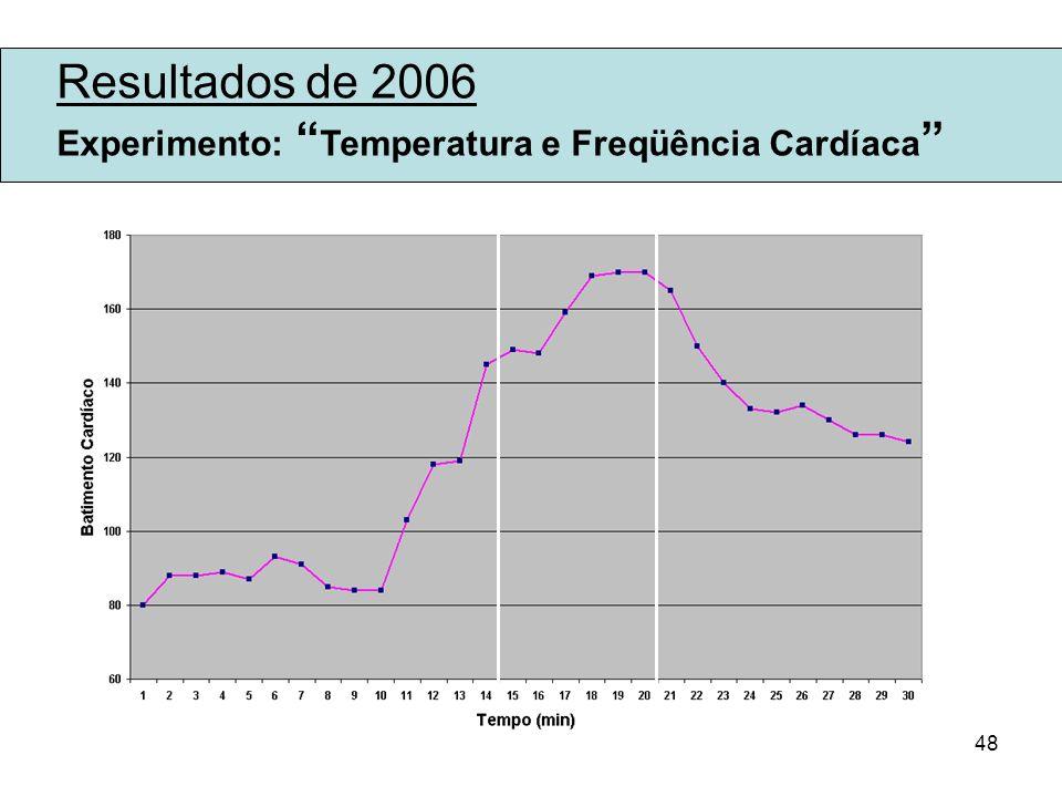 48 Resultados de 2006 Experimento: Temperatura e Freqüência Cardíaca