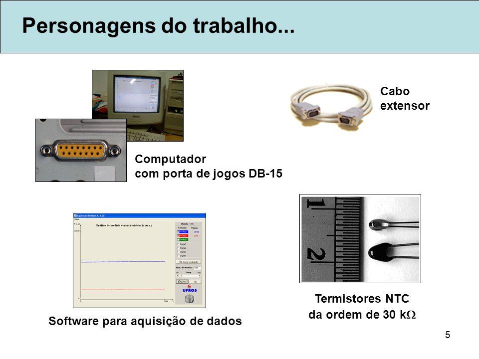 5 Personagens do trabalho... Computador com porta de jogos DB-15 Termistores NTC da ordem de 30 k Cabo extensor Software para aquisição de dados