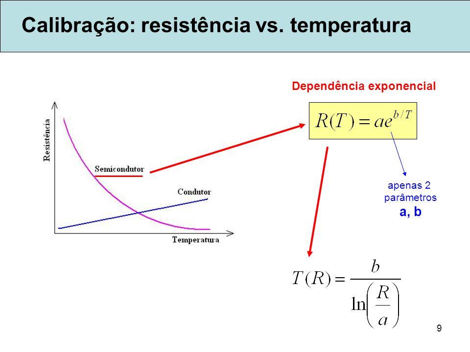 9 Calibração: resistência vs. temperatura Dependência exponencial apenas 2 parâmetros a, b