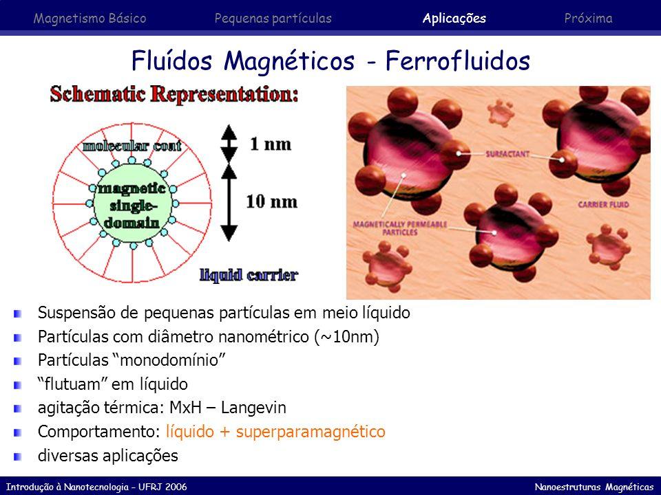 Introdução à Nanotecnologia – UFRJ 2006 Nanoestruturas Magnéticas Fluídos Magnéticos - Ferrofluidos Suspensão de pequenas partículas em meio líquido P