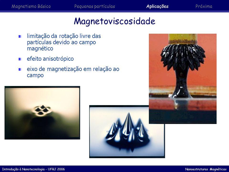 Introdução à Nanotecnologia – UFRJ 2006 Nanoestruturas Magnéticas Magnetoviscosidade limitação da rotação livre das partículas devido ao campo magnéti
