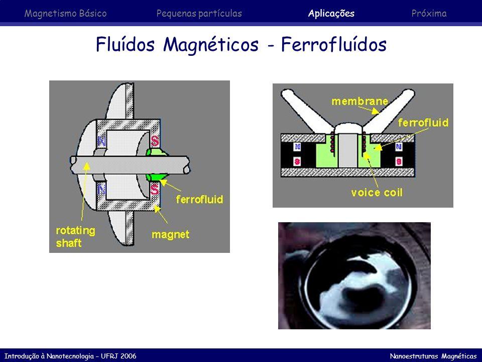 Introdução à Nanotecnologia – UFRJ 2006 Nanoestruturas Magnéticas Fluídos Magnéticos - Ferrofluídos Magnetismo Básico Pequenas partículasAplicaçõesPró