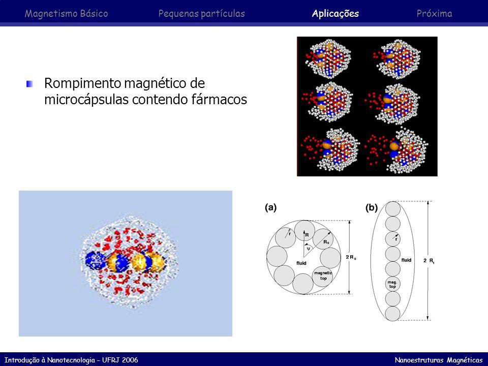 Introdução à Nanotecnologia – UFRJ 2006 Nanoestruturas Magnéticas Rompimento magnético de microcápsulas contendo fármacos Magnetismo Básico Pequenas p