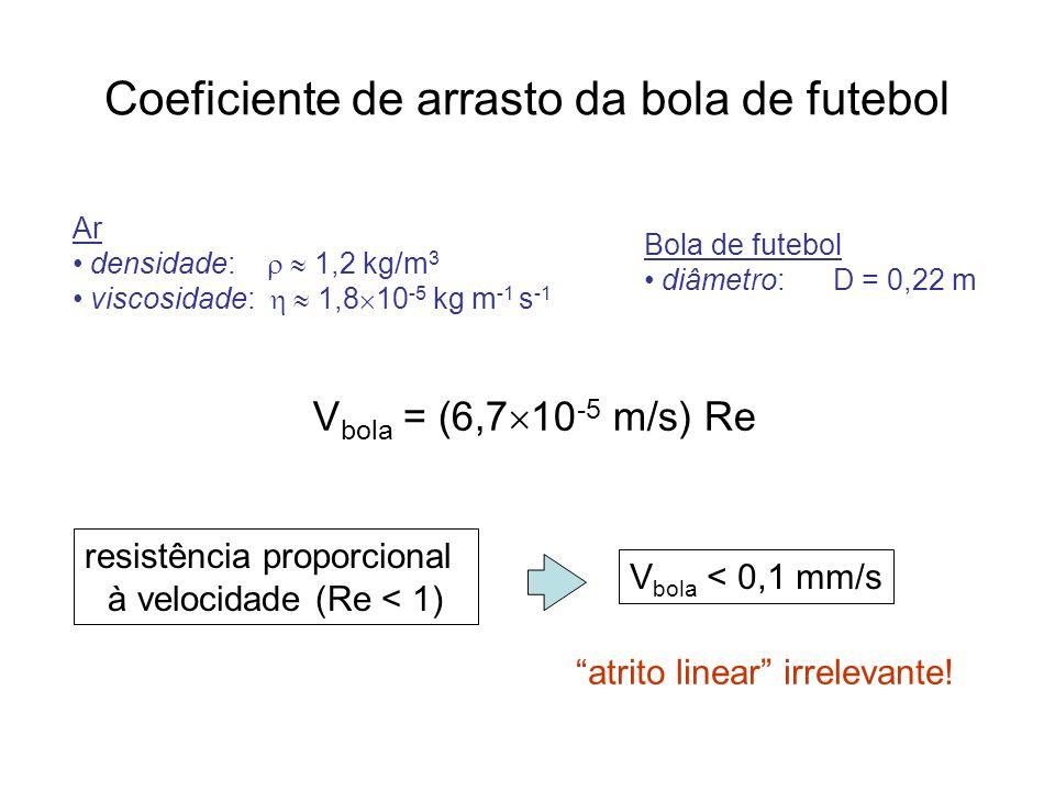 Coeficiente de arrasto da bola de futebol Ar densidade: 1,2 kg/m 3 viscosidade: 1,8 10 -5 kg m -1 s -1 Bola de futebol diâmetro: D = 0,22 m V bola = (
