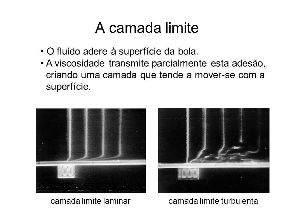 A camada limite camada limite laminarcamada limite turbulenta O fluido adere à superfície da bola. A viscosidade transmite parcialmente esta adesão, c