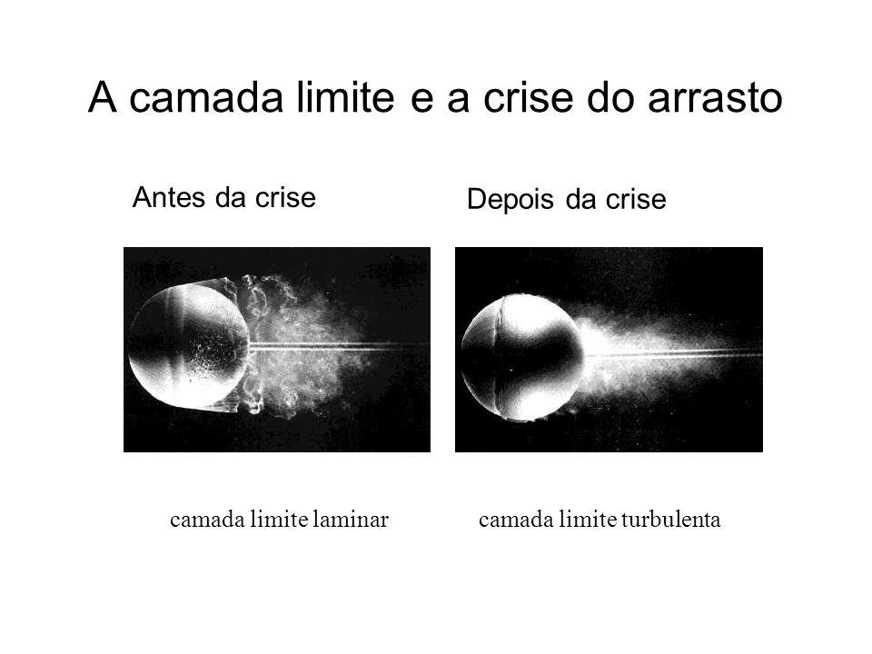 A camada limite e a crise do arrasto camada limite laminarcamada limite turbulenta Antes da crise Depois da crise