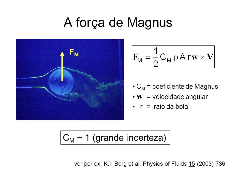 A força de Magnus ver por ex. K.I. Borg et al. Physics of Fluids 15 (2003) 736 C M = coeficiente de Magnus w = velocidade angular r = raio da bola C M