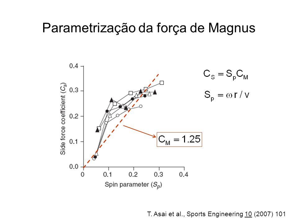 Parametrização da força de Magnus T. Asai et al., Sports Engineering 10 (2007) 101