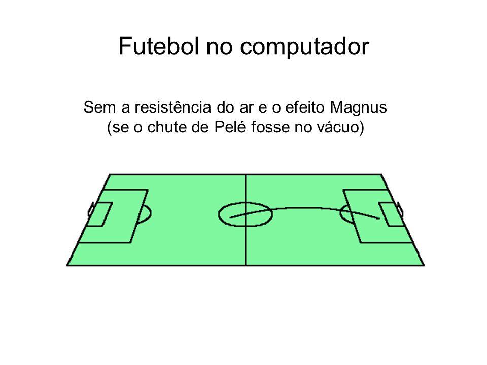 Sem a resistência do ar e o efeito Magnus (se o chute de Pelé fosse no vácuo)