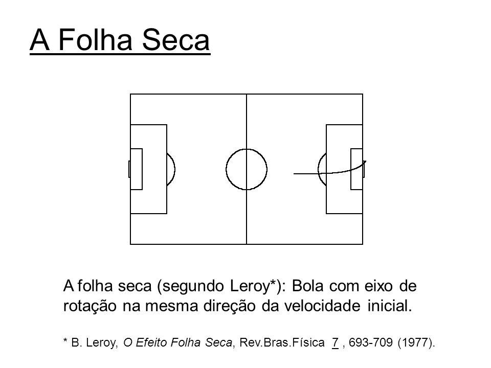A Folha Seca A folha seca (segundo Leroy*): Bola com eixo de rotação na mesma direção da velocidade inicial. * B. Leroy, O Efeito Folha Seca, Rev.Bras