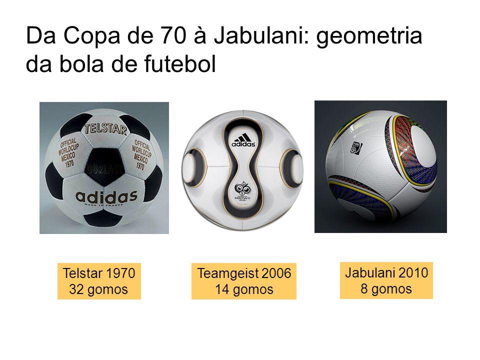 Da Copa de 70 à Jabulani: geometria da bola de futebol Telstar 1970 32 gomos Teamgeist 2006 14 gomos Jabulani 2010 8 gomos