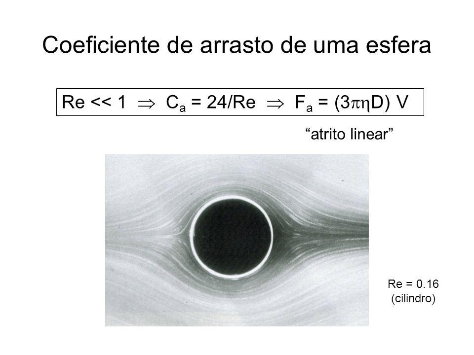 Coeficiente de arrasto de uma esfera 10 3 < Re < 10 5 C a 0,4 - 0,5 F a 0,2 AV 2