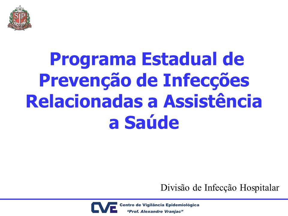Programa Estadual de Prevenção de Infecções Relacionadas a Assistência a Saúde Divisão de Infecção Hospitalar