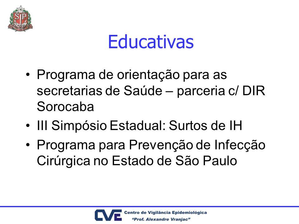 Educativas Programa de orientação para as secretarias de Saúde – parceria c/ DIR Sorocaba III Simpósio Estadual: Surtos de IH Programa para Prevenção