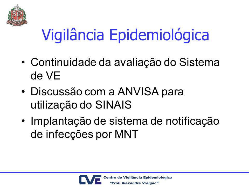 Vigilância Epidemiológica Continuidade da avaliação do Sistema de VE Discussão com a ANVISA para utilização do SINAIS Implantação de sistema de notifi