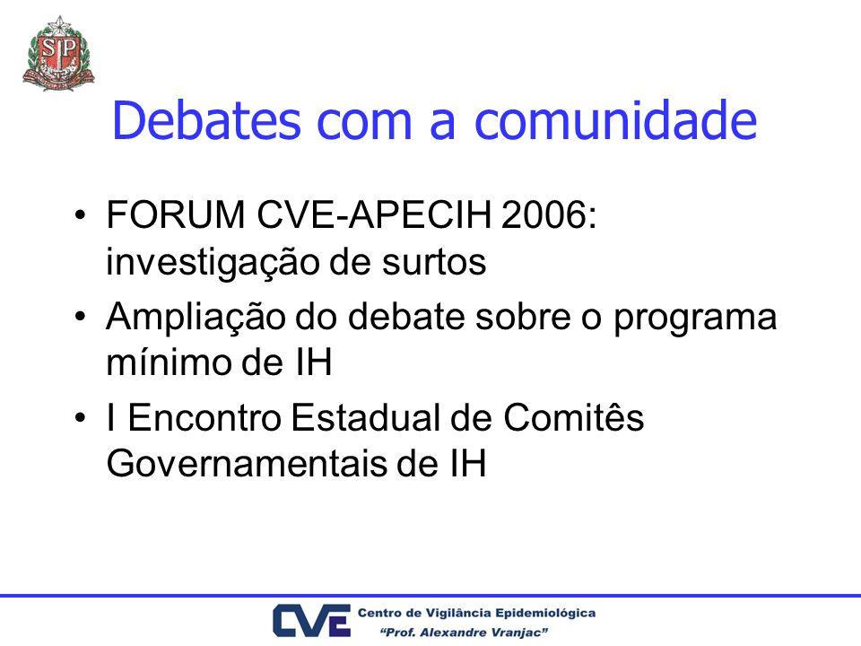 Debates com a comunidade FORUM CVE-APECIH 2006: investigação de surtos Ampliação do debate sobre o programa mínimo de IH I Encontro Estadual de Comitê