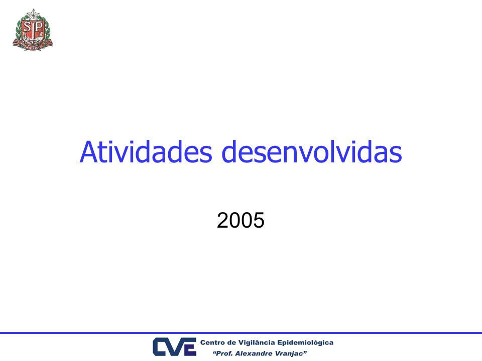 Atividades desenvolvidas 2005