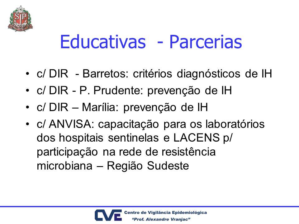 Educativas - Parcerias c/ DIR - Barretos: critérios diagnósticos de IH c/ DIR - P. Prudente: prevenção de IH c/ DIR – Marília: prevenção de IH c/ ANVI