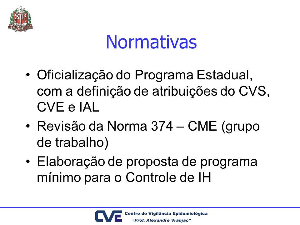 Normativas Oficialização do Programa Estadual, com a definição de atribuições do CVS, CVE e IAL Revisão da Norma 374 – CME (grupo de trabalho) Elabora