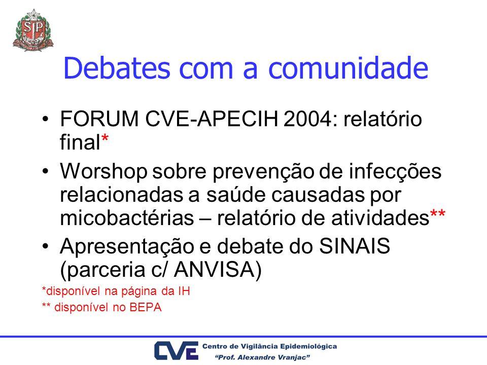 Debates com a comunidade FORUM CVE-APECIH 2004: relatório final* Worshop sobre prevenção de infecções relacionadas a saúde causadas por micobactérias