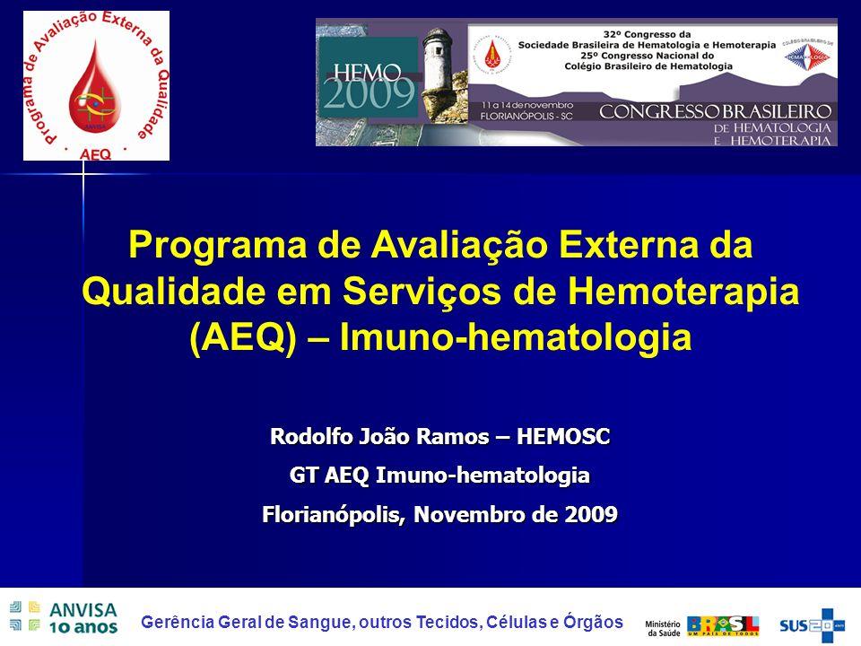 Gerência Geral de Sangue, outros Tecidos, Células e Órgãos Rodolfo João Ramos – HEMOSC GT AEQ Imuno-hematologia Florianópolis, Novembro de 2009 Progra