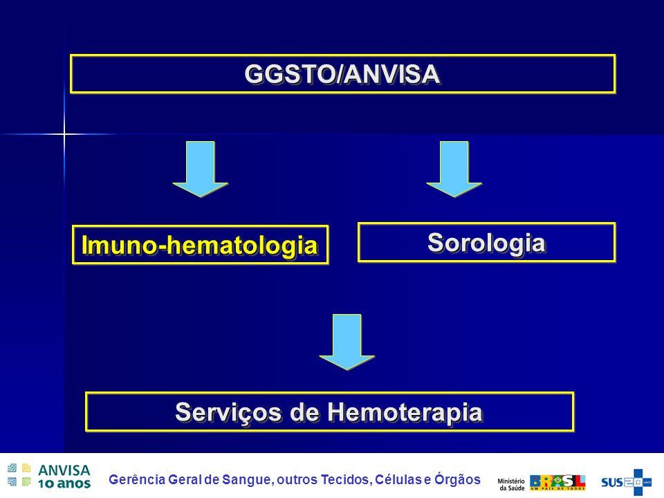 2 Gerência Geral de Sangue, outros Tecidos, Células e Órgãos GGSTO/ANVISAGGSTO/ANVISA Imuno-hematologiaImuno-hematologia SorologiaSorologia Serviços d
