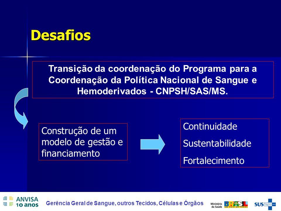 20 Gerência Geral de Sangue, outros Tecidos, Células e Órgãos Desafios Transição da coordenação do Programa para a Coordenação da Política Nacional de