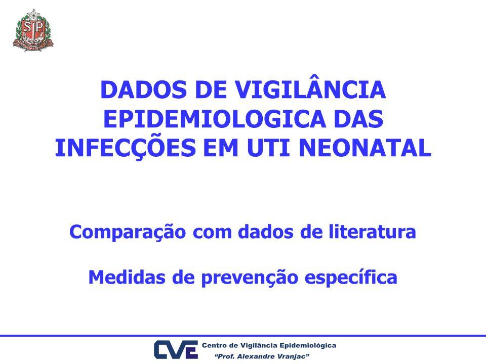Vigilância Epidemilógica das Infecções em UTI Neonatal Infecção da corrente sanguínea 46% - precoce 27% - 5 e 30 dias 28% - com mais de 30 dias de vida Baixo peso ao nascimento e CVC - fatores de risco independente para ICS RN - com PN < 1500g - CVC é o maior fator de risco para ICS RN - com PN > 3kg - cirurgia é o maior fator de risco para ICS Administração de lípide - fator de risco independente para bacteremia por SCN