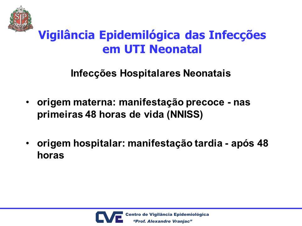 Vigilância Epidemilógica das Infecções em UTI Neonatal Infecções Hospitalares Neonatais origem materna: manifestação precoce - nas primeiras 48 horas