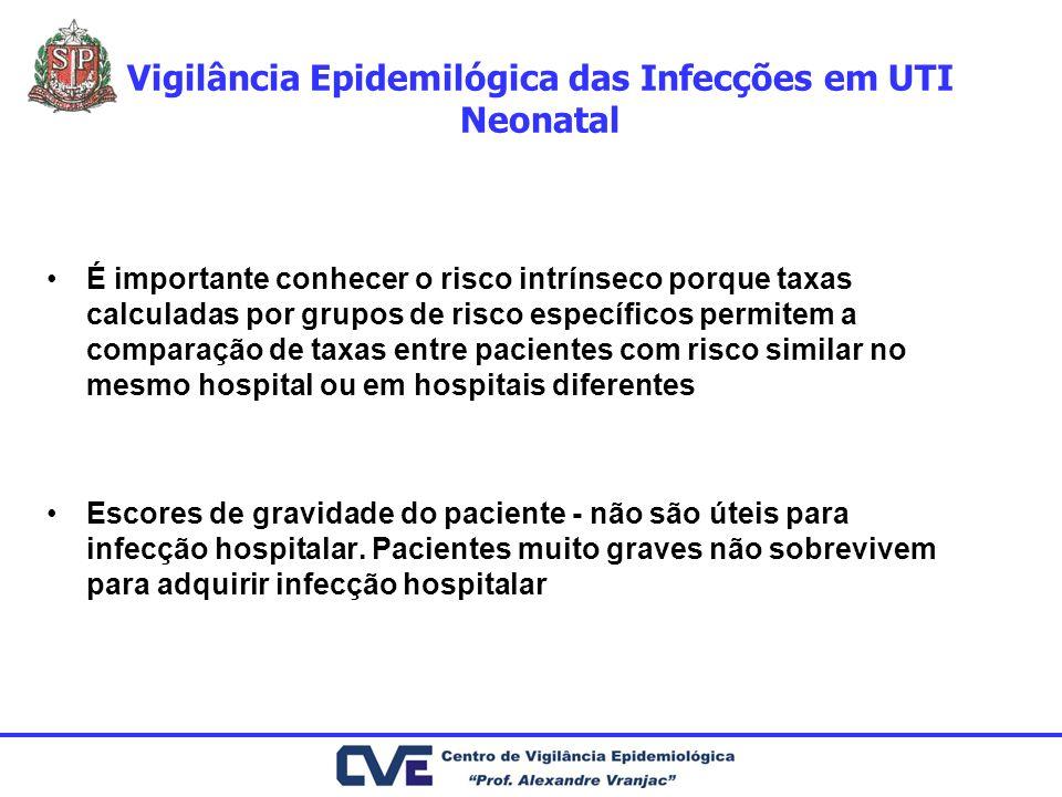 Vigilância Epidemilógica das Infecções em UTI Neonatal É importante conhecer o risco intrínseco porque taxas calculadas por grupos de risco específico