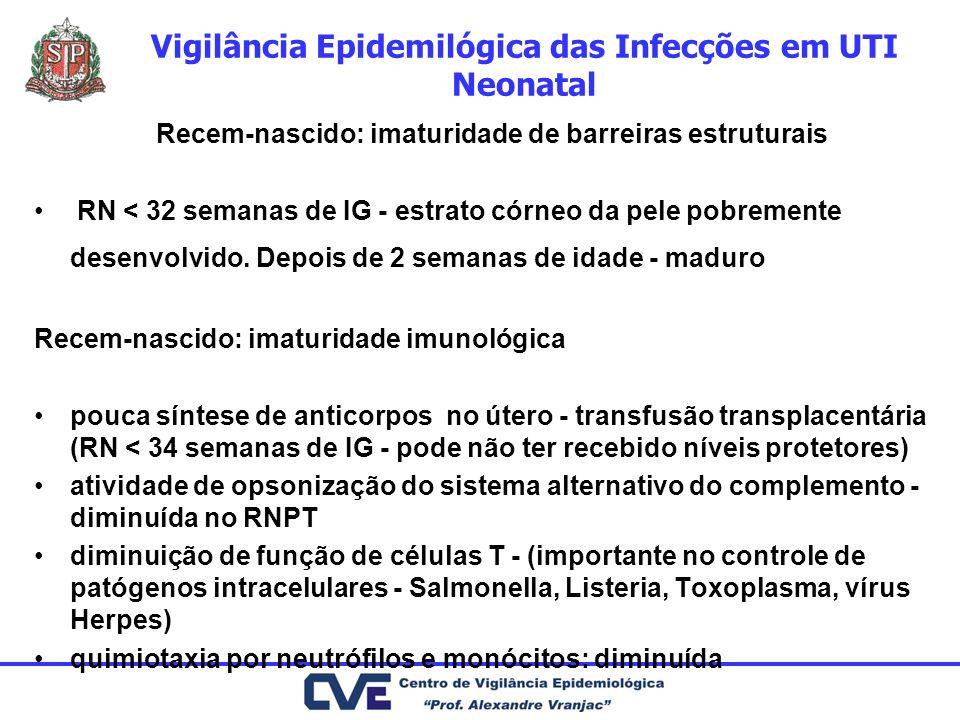 Vigilância Epidemilógica das Infecções em UTI Neonatal Recem-nascido: imaturidade de barreiras estruturais RN < 32 semanas de IG - estrato córneo da p