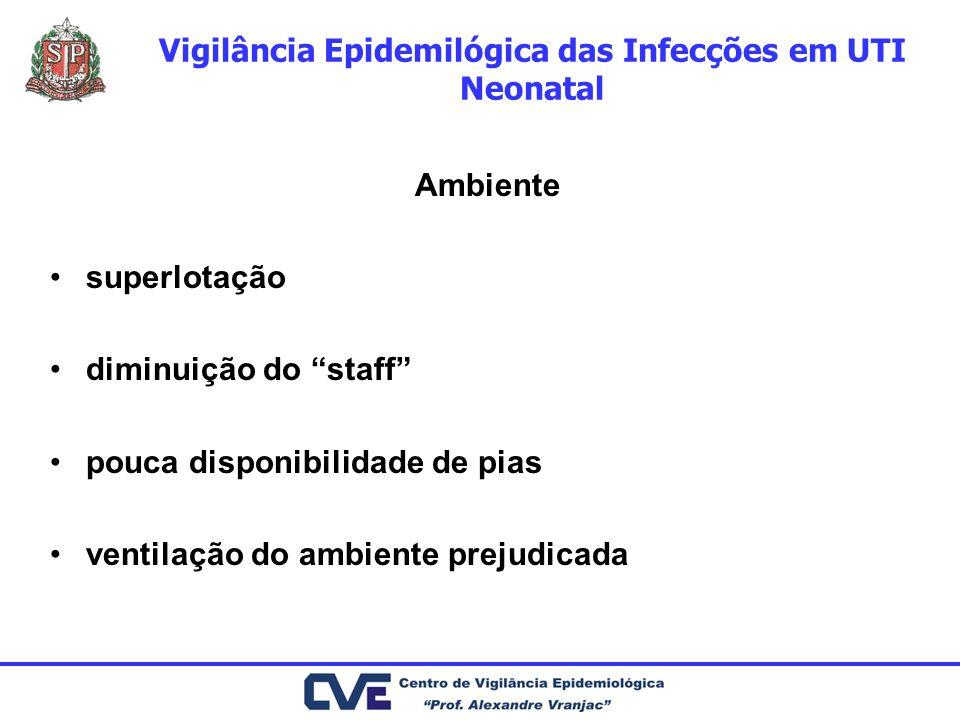 Vigilância Epidemilógica das Infecções em UTI Neonatal Ambiente superlotação diminuição do staff pouca disponibilidade de pias ventilação do ambiente