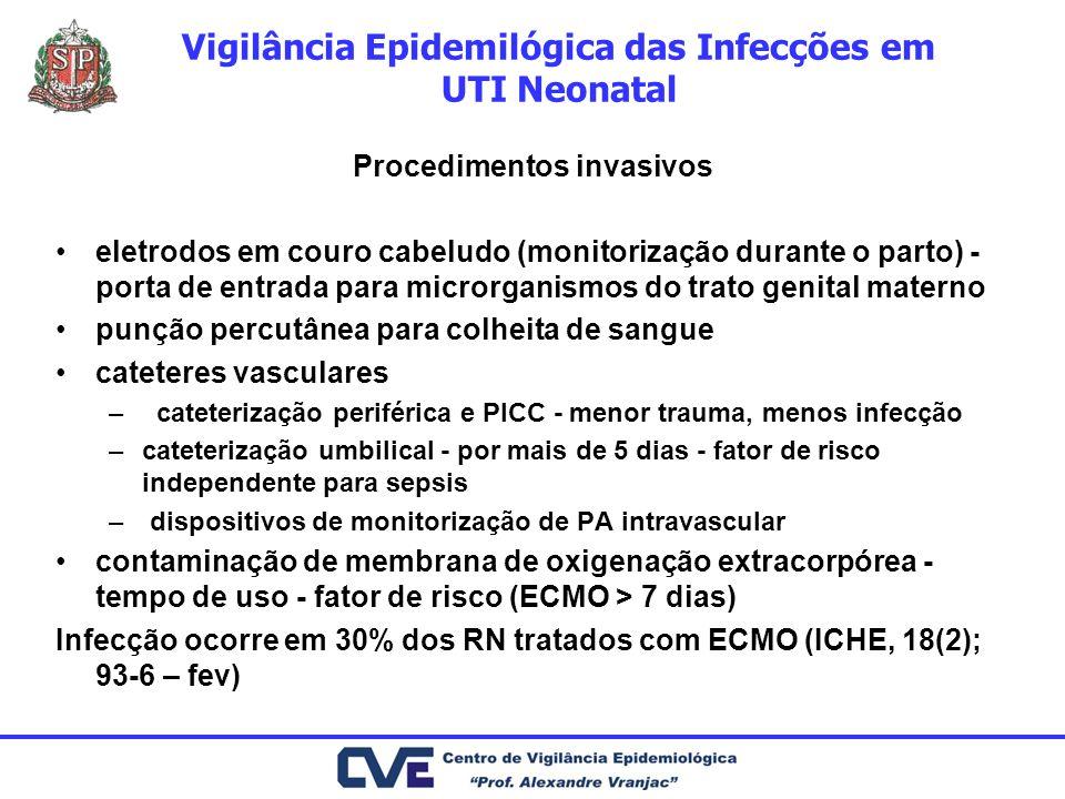 Vigilância Epidemilógica das Infecções em UTI Neonatal Procedimentos invasivos eletrodos em couro cabeludo (monitorização durante o parto) - porta de