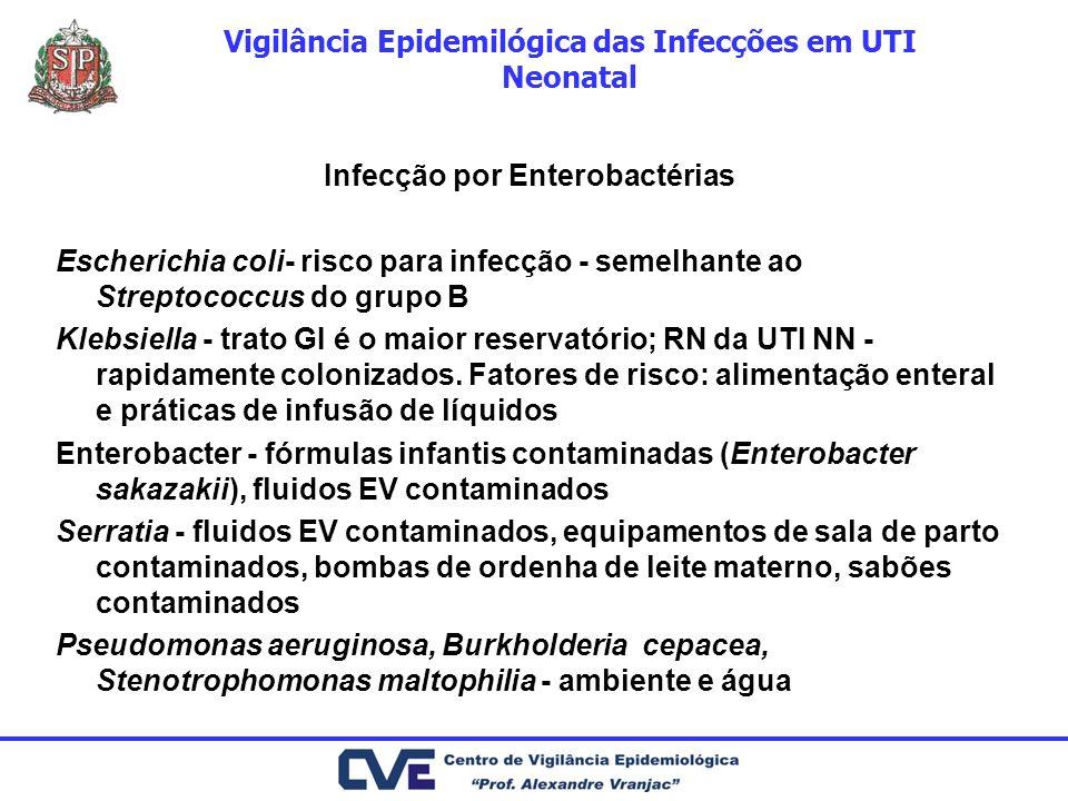 Vigilância Epidemilógica das Infecções em UTI Neonatal Infecção por Enterobactérias Escherichia coli- risco para infecção - semelhante ao Streptococcu